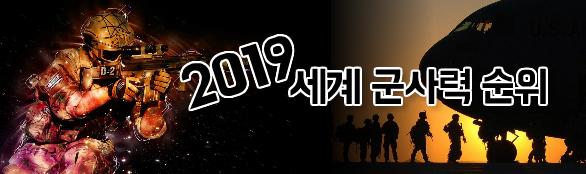 2019 세계 군사력 순위